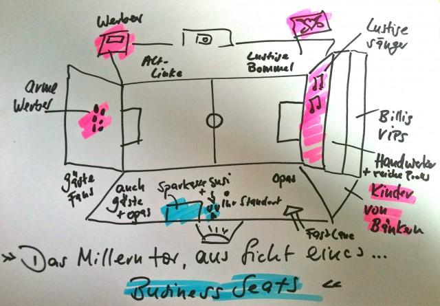 Stadionplan Millerntor für Business Seat Inhaber